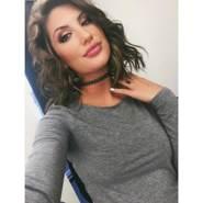 rozeenmichele321's profile photo