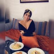 sara265267's profile photo