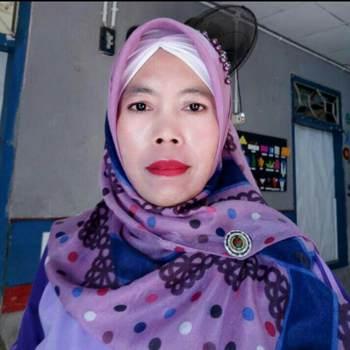 endangs486483_Jawa Barat_Single_Female