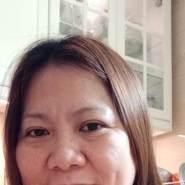 fatmag431908's profile photo