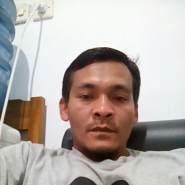 randya261115's profile photo