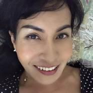 patchayac930454's profile photo