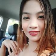 cecilias332135's profile photo