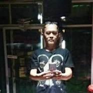aagiss's profile photo
