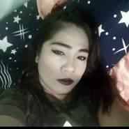 userksby7298's profile photo