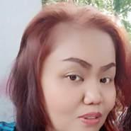 ajiw825's profile photo
