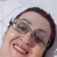 mariad526297's profile photo