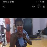 biancam248's profile photo