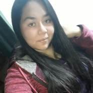 PanditaKawai's profile photo