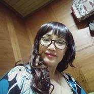 rattichah's profile photo