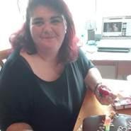 annak89's profile photo
