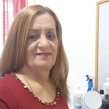 mroawons_Baghdad_Single_Female