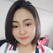 konwika27's profile photo