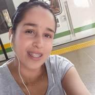 eliza0610's profile photo