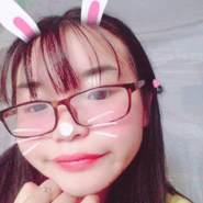 Mina2401's profile photo