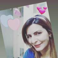 dorad91's profile photo