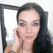 duvalmariasantana's profile photo