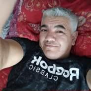 cristianb906's profile photo