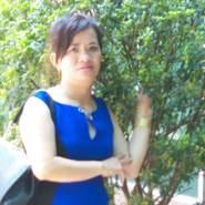 coin933's profile photo