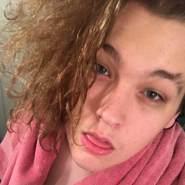 akuma96's profile photo