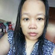 riyar17's profile photo