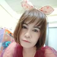 userjwxsc245's profile photo