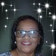 antoniaseverino11139's profile photo
