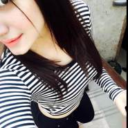 l72ix118tetu's profile photo