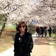 hoangh840715's profile photo