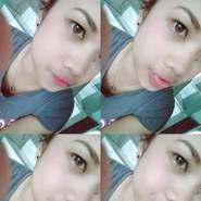 jolinab450115's profile photo