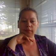 anna42093's profile photo