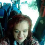 rosariogonzalez21's profile photo