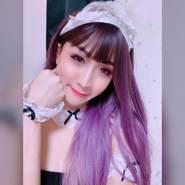 user_pqr468's profile photo