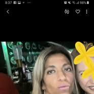 raquelr255362's profile photo