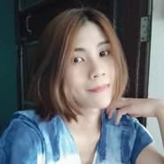 enjoysupawanp's profile photo