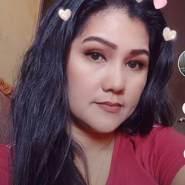 gracel752291's profile photo