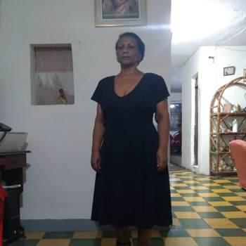 mariao945401_Valle Del Cauca_Alleenstaand_Vrouw