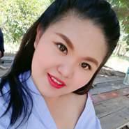 ployp053's profile photo