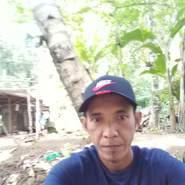 ahmadz343041's profile photo
