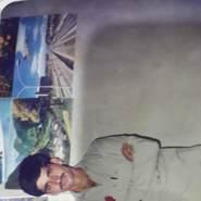 nawaz471's profile photo