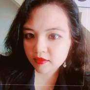 bellaland's profile photo