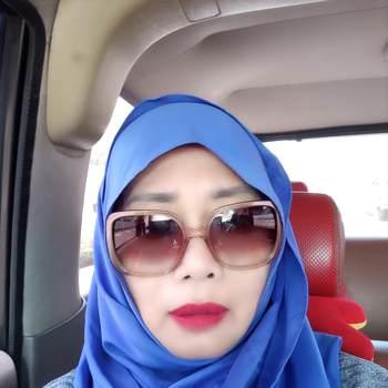 rinaseptia_Jawa Timur_Alleenstaand_Vrouw