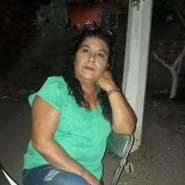 mal9504's profile photo