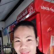 thunyak188196's profile photo