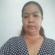 usercylbo1254's profile photo