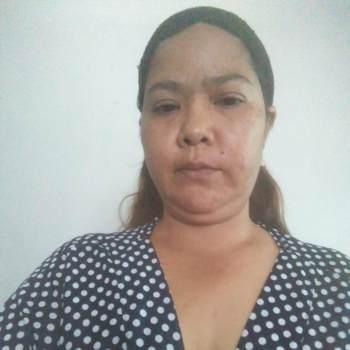 usercylbo1254_Krung Thep Maha Nakhon_Độc thân_Nữ
