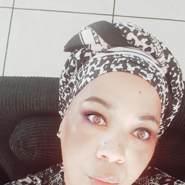 yolly83's profile photo
