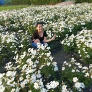 sheillam410018's profile photo