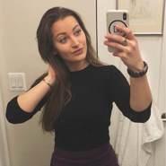 emelia217442's profile photo