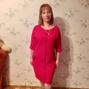 angela640262's profile photo